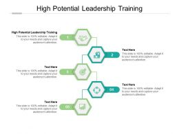 High Potential Leadership Training Ppt Powerpoint Presentation Outline Cpb