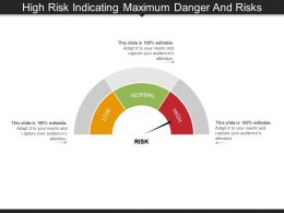 High Risk Indicating Maximum Danger And Risks