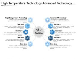 High Temperature Technology Advanced Technology Development Parameters