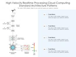 High Velocity Realtime Processing Cloud Computing Standard Architecture Patterns Ppt Slide
