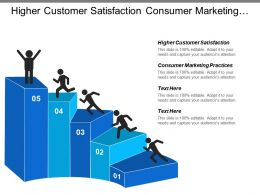 Higher Customer Satisfaction Consumer Marketing Practices Brand Integration Cpb