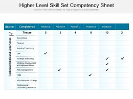 Higher Level Skill Set Competency Sheet