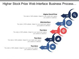 Higher Stock Prize Web Interface Business Process Design