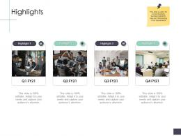 Highlights Business Analysi Overview Ppt Microsoft