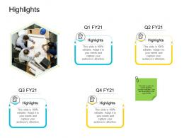 Highlights Company Management Ppt Diagrams