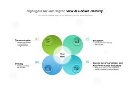Highlights For 360 Degree View Of Service Delivery