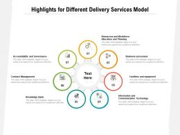 Highlights For Different Delivery Services Model