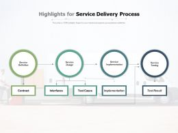 Highlights For Service Delivery Process