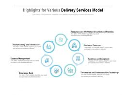 Highlights For Various Delivery Services Model