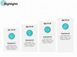 Highlights Growth Technology Ppt Powerpoint Presentation Ideas Files