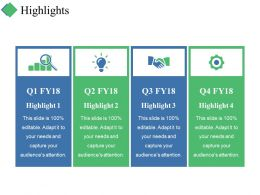 Highlights Ppt Summary Design Inspiration