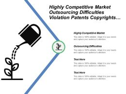 Highly Competitive Market Outsourcing Difficulties Violation Patents Copyrights