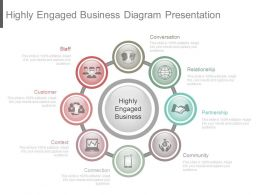 Highly Engaged Business Diagram Presentation