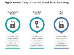 Highly Intuitive Design Cross Sell Upsell Smart Technology