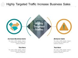 Highly Targeted Traffic Increase Business Sales Enhance Sales Cpb