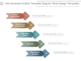 Hire Business Auditor Template Diagram Slide Design Templates