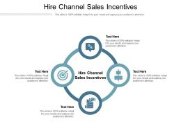 Hire Channel Sales Incentives Ppt Powerpoint Presentation Deck Cpb