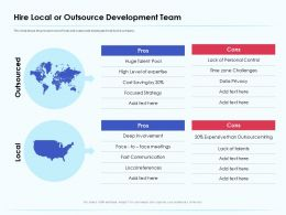 Hire Local Or Outsource Development Team Focused Ppt Presentation Clipart