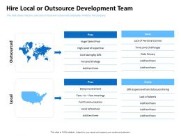 Hire Local Or Outsource Development Team Involvement Ppt Powerpoint Themes