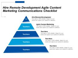 Hire Remote Development Agile Content Marketing Communications Checklist Cpb