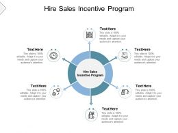 Hire Sales Incentive Program Ppt Powerpoint Presentation Styles Show Cpb