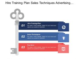 Hire Training Plan Sales Techniques Advertising Techniques Interpersonal Skills Cpb