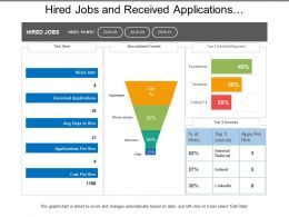 Hired Jobs And Received Applications Recruitment Dashboard