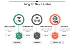 hiring_90_day_timeline_Slide01
