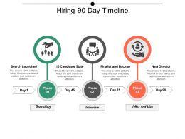 Hiring 90 Day Timeline