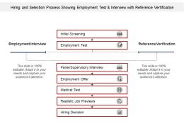 Hiring And Selection Process Showing Employment Test And Interview With Reference Vertification