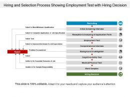 Hiring And Selection Process Showing Employment Test With Hiring Decision