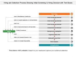 Hiring And Selection Process Showing Initial Screening And Hiring Decision With Text Boxes