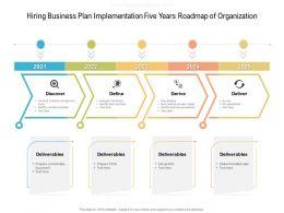 Hiring Business Plan Implementation Five Years Roadmap Of Organization