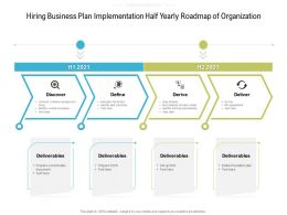 Hiring Business Plan Implementation Half Yearly Roadmap Of Organization