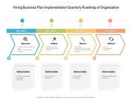 Hiring Business Plan Implementation Quarterly Roadmap Of Organization