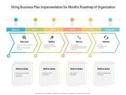 Hiring Business Plan Implementation Six Months Roadmap Of Organization