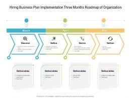 Hiring Business Plan Implementation Three Months Roadmap Of Organization