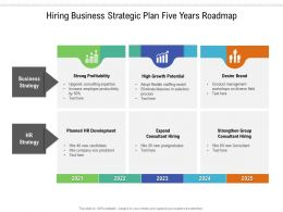 Hiring Business Strategic Plan Five Years Roadmap