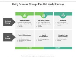 Hiring Business Strategic Plan Half Yearly Roadmap