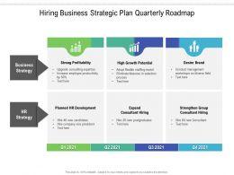 Hiring Business Strategic Plan Quarterly Roadmap