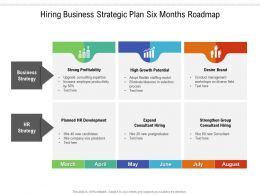 Hiring Business Strategic Plan Six Months Roadmap