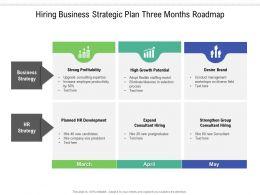 Hiring Business Strategic Plan Three Months Roadmap