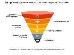 Hiring Funnel Application Interview Skill Test Background Check Offer