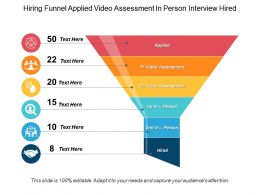 Hiring Funnel Applied Video Assessment In Person Interview Hired