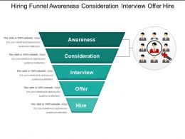 Hiring Funnel Awareness Consideration Interview Offer Hire