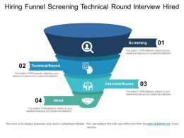 Hiring Funnel Screening Technical Round Interview Hired