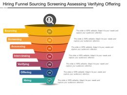 Hiring Funnel Sourcing Screening Assessing Verifying Offering