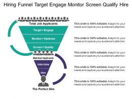 Hiring Funnel Target Engage Monitor Screen Qualify Hire