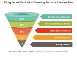 Hiring Funnel Verification Screening Technical Interview Hire