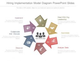 Hiring Implementation Model Diagram Powerpoint Slides